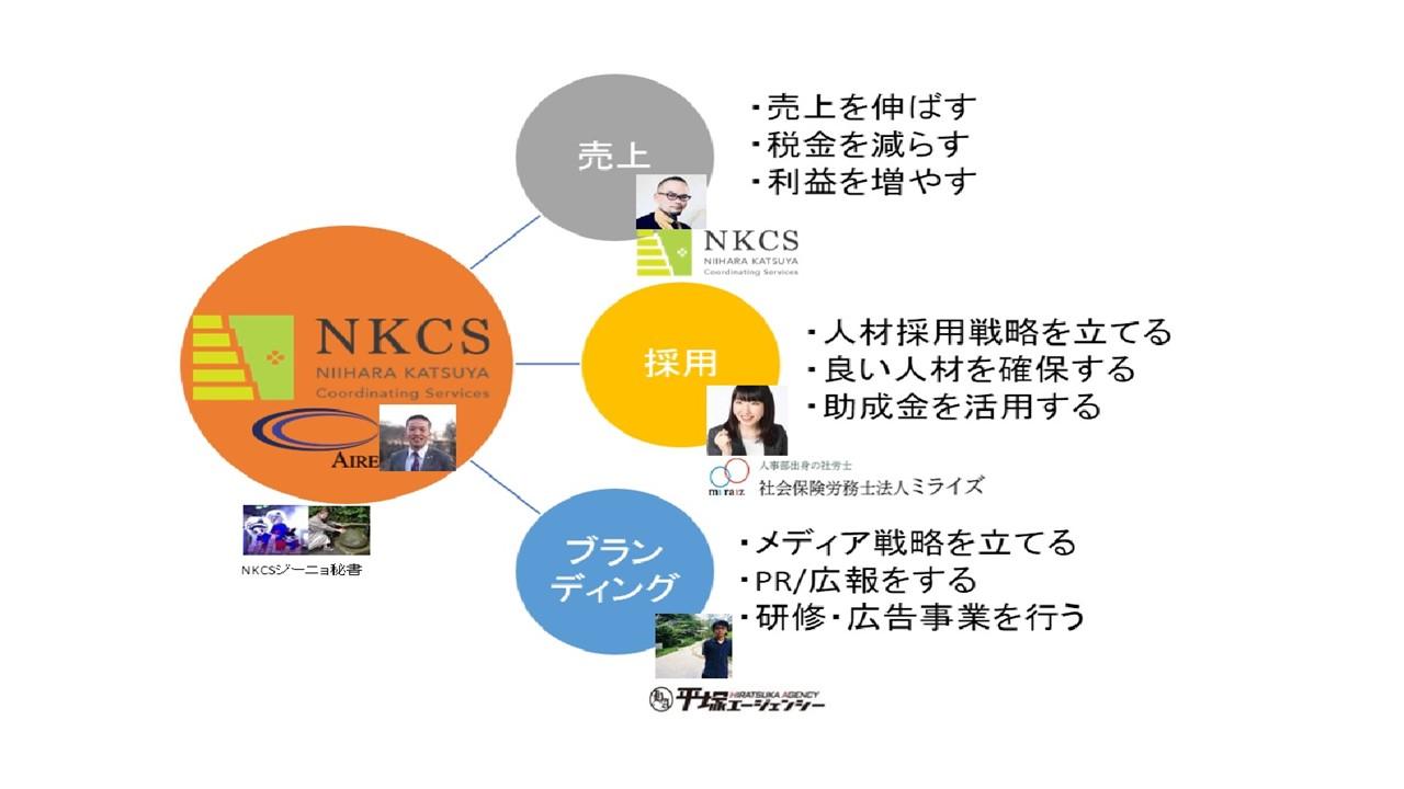 NKCSの事業内容をまとめました!